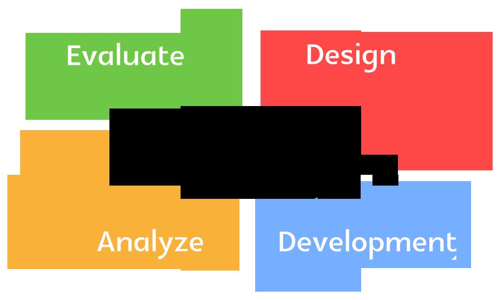 Four Online Business Courses For Project Management Professionals